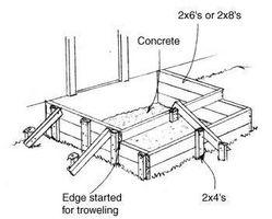 Hvordan lage en Mold for konkrete tiltak